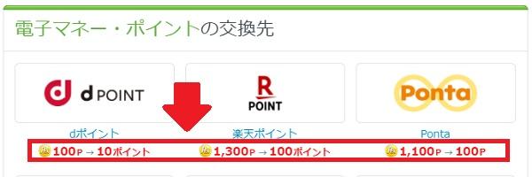 PeX交換レート